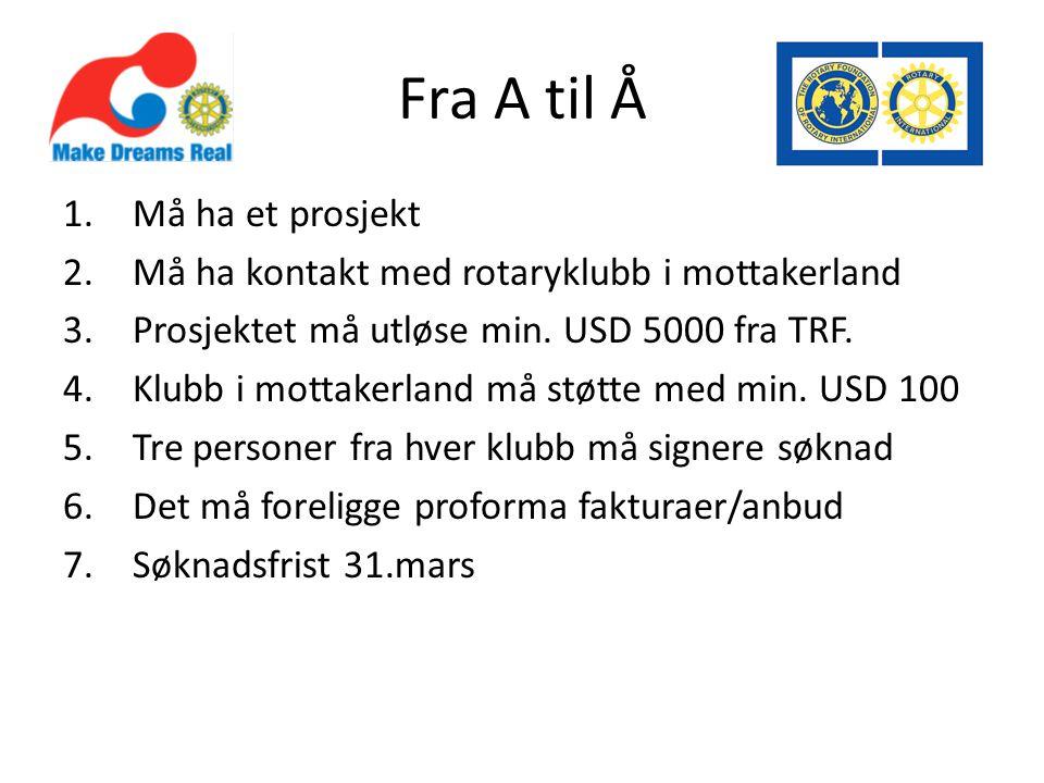 Fra A til Å 1.Må ha et prosjekt 2.Må ha kontakt med rotaryklubb i mottakerland 3.Prosjektet må utløse min. USD 5000 fra TRF. 4.Klubb i mottakerland må