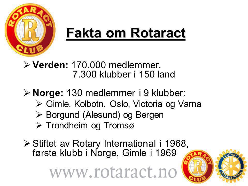 Fakta om Rotaract  Verden: 170.000 medlemmer.