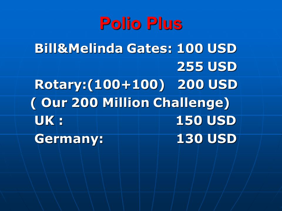 Polio Plus Bill&Melinda Gates: 100 USD Bill&Melinda Gates: 100 USD 255 USD 255 USD Rotary:(100+100) 200 USD Rotary:(100+100) 200 USD ( Our 200 Million Challenge) ( Our 200 Million Challenge) UK : 150 USD UK : 150 USD Germany: 130 USD Germany: 130 USD
