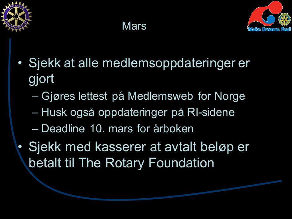 Mars Sjekk at alle medlemsoppdateringer er gjort –Gjøres lettest på Medlemsweb for Norge –Husk også oppdateringer på RI-sidene –Deadline 10.