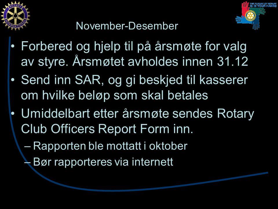 Official Directory Oppdateringer gjøres enklest på WEB Alternativt kan Rotary Club Officers Report returneres Deadline for Official Directory er 31.12 Husk kopi til DG og DGE