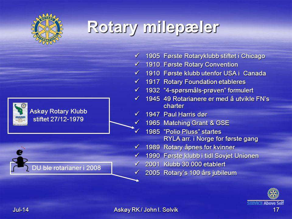 Jul-14Askøy RK / John I. Solvik17 Rotary milepæler 1905Første Rotaryklubb stiftet i Chicago 1905Første Rotaryklubb stiftet i Chicago 1910 Første Rotar