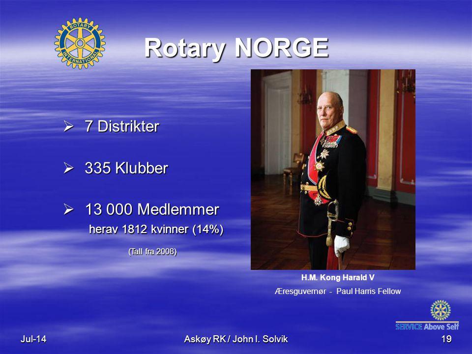 Jul-14Askøy RK / John I. Solvik19 Rotary NORGE  7 Distrikter  335 Klubber  13 000 Medlemmer herav 1812 kvinner (14%) (Tall fra 2008) H.M. Kong Hara
