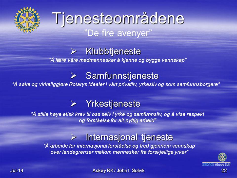 """Jul-14Askøy RK / John I. Solvik22 Tjenesteområdene Tjenesteområdene """"De fire avenyer""""  Klubbtjeneste  Samfunnstjeneste  Yrkestjeneste  Internasjon"""