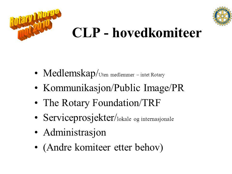 CLP - hovedkomiteer Medlemskap/ Uten medlemmer – intet Rotary Kommunikasjon/Public Image/PR The Rotary Foundation/TRF Serviceprosjekter/ lokale og internasjonale Administrasjon (Andre komiteer etter behov)
