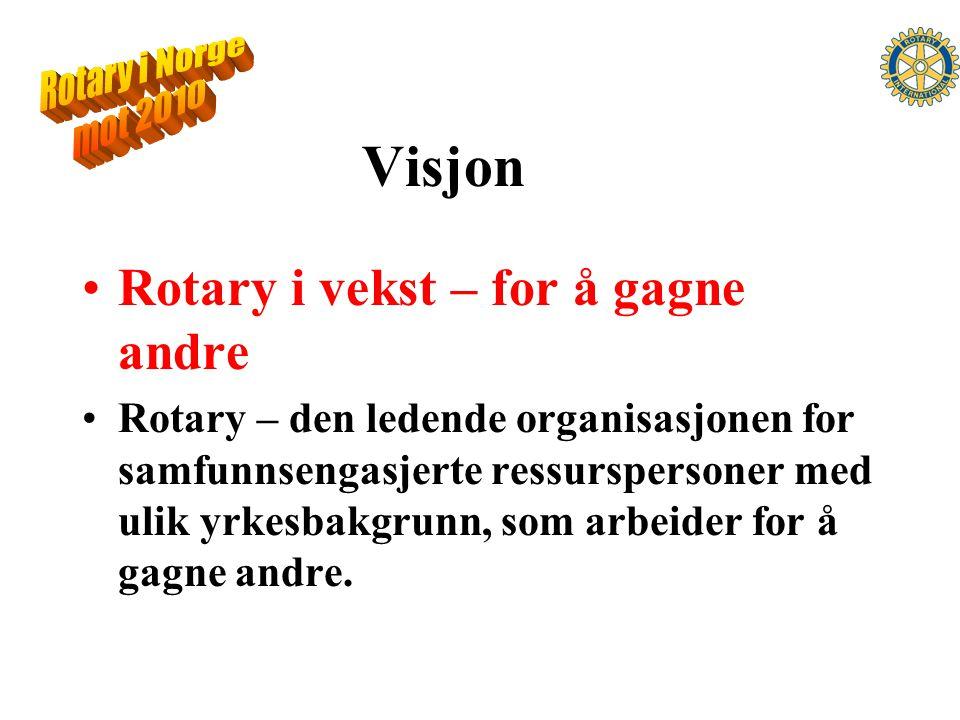 Mål Et mer aktivt Rotaryliv Gjennom: –Engasjement –Entusiasme –Forpliktende holdning