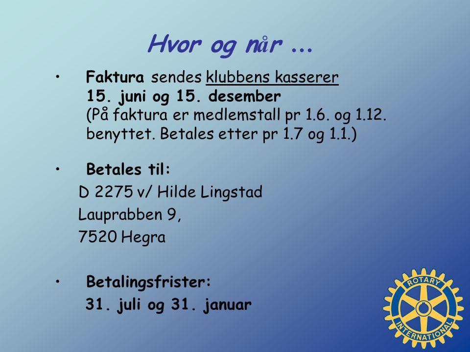 Hvor og n å r … Faktura sendes klubbens kasserer 15. juni og 15. desember (På faktura er medlemstall pr 1.6. og 1.12. benyttet. Betales etter pr 1.7 o
