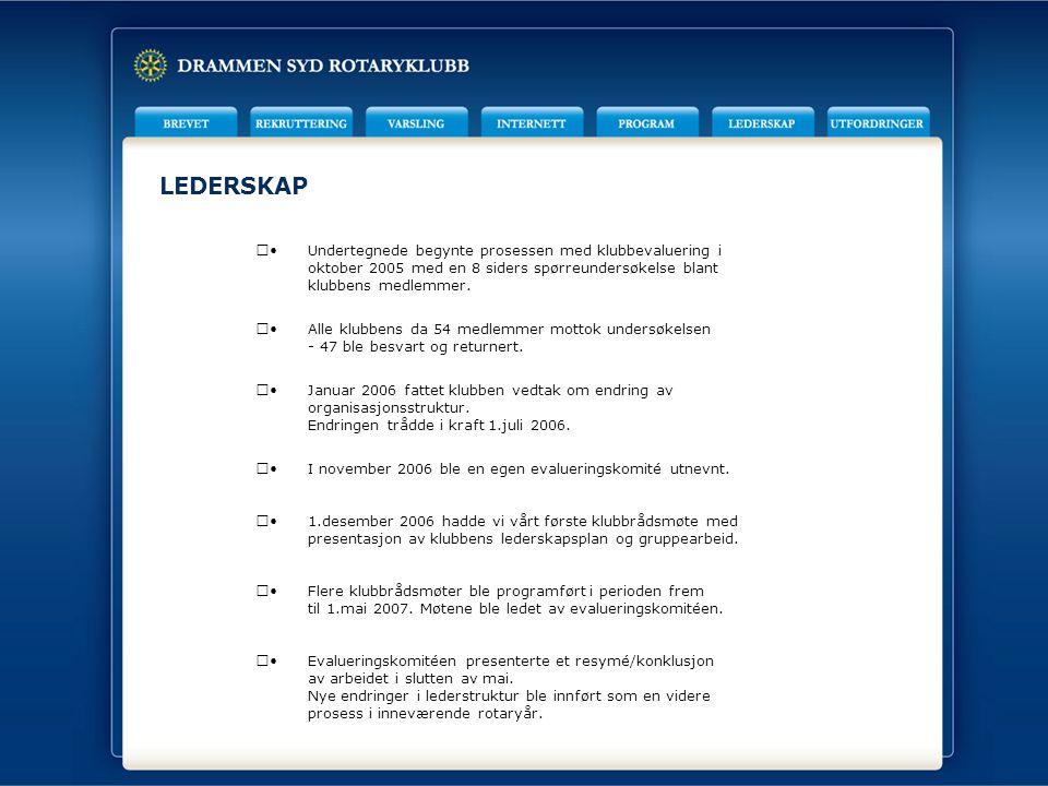 LEDERSKAP Undertegnede begynte prosessen med klubbevaluering i oktober 2005 med en 8 siders spørreundersøkelse blant klubbens medlemmer.