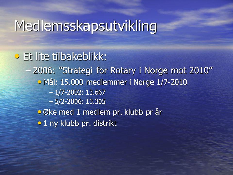 Medlemsskapsutvikling Et lite tilbakeblikk: Et lite tilbakeblikk: –2006: Strategi for Rotary i Norge mot 2010 Mål: 15.000 medlemmer i Norge 1/7-2010 Mål: 15.000 medlemmer i Norge 1/7-2010 –1/7-2002: 13.667 –5/2-2006: 13.305 Øke med 1 medlem pr.