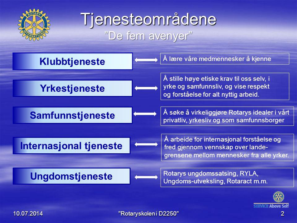 10.07.2014 Rotaryskolen i D2250 23 HIV/AIDs prosjekter Vannpumper Rullestoler Sykehus