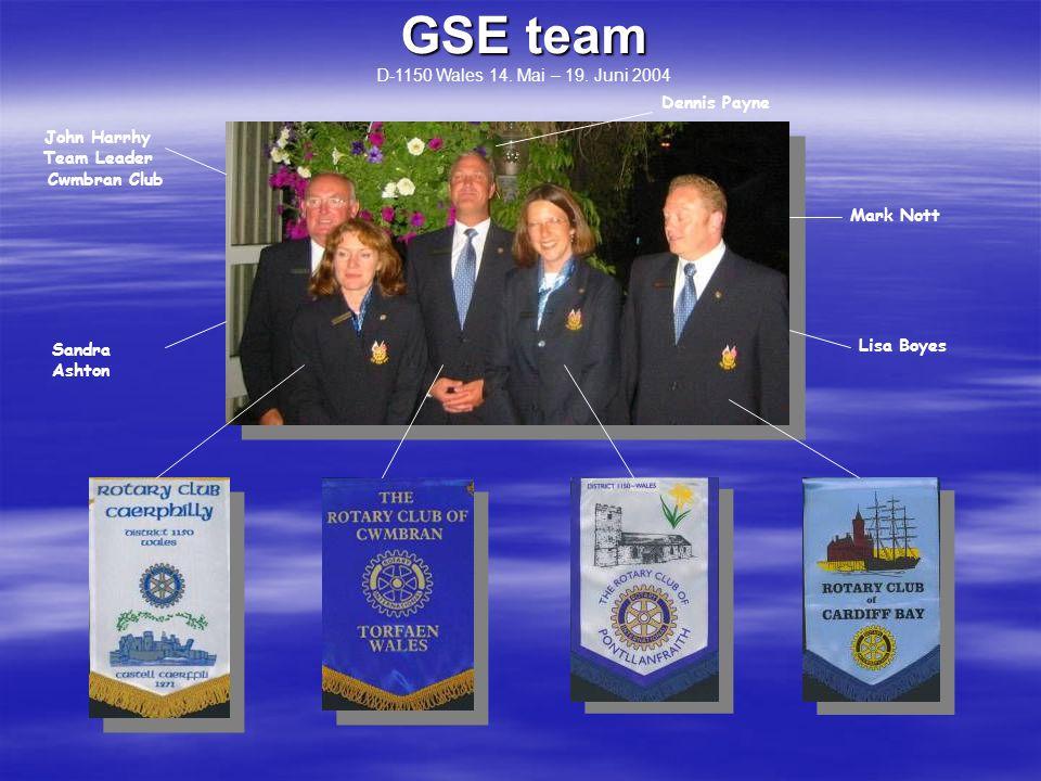 GSE team GSE team D-1150 Wales 14. Mai – 19.