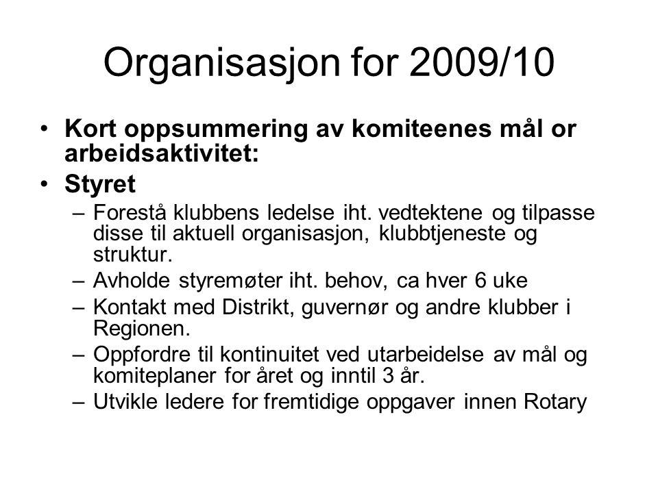 Organisasjon for 2009/10 Kort oppsummering av komiteenes mål or arbeidsaktivitet: Styret –Forestå klubbens ledelse iht.
