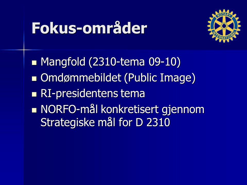 Fokus-områder Mangfold (2310-tema 09-10) Mangfold (2310-tema 09-10) Omdømmebildet (Public Image) Omdømmebildet (Public Image) RI-presidentens tema RI-