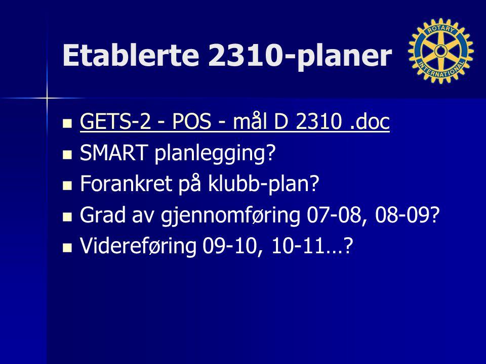 Etablerte 2310-planer GETS-2 - POS - mål D 2310.doc SMART planlegging? Forankret på klubb-plan? Grad av gjennomføring 07-08, 08-09? Videreføring 09-10