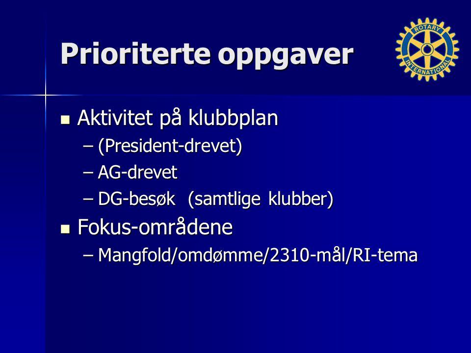 Prioriterte oppgaver Aktivitet på klubbplan Aktivitet på klubbplan –(President-drevet) –AG-drevet –DG-besøk (samtlige klubber) Fokus-områdene Fokus-om