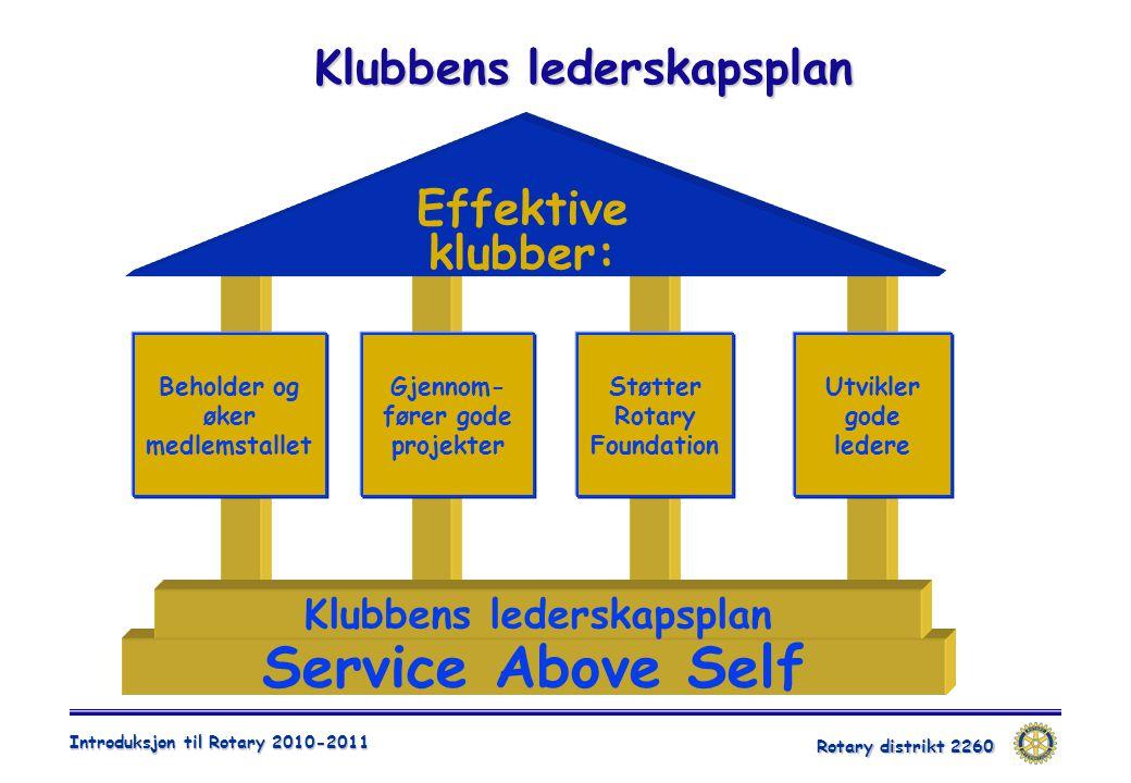Rotary distrikt 2260 Introduksjon til Rotary 2010-2011 Klubbens lederskapsplan Effektive klubber: Beholder og øker medlemstallet Gjennom- fører gode p