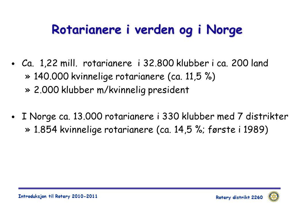 Rotary distrikt 2260 Introduksjon til Rotary 2010-2011 Rotarianere i verden og i Norge  Ca. 1,22 mill. rotarianere i 32.800 klubber i ca. 200 land »1
