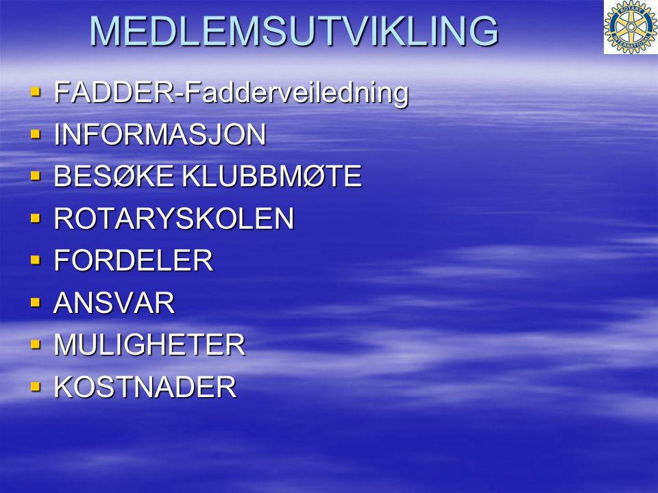 MEDLEMSUTVIKLING  FADDER-Fadderveiledning  INFORMASJON  BESØKE KLUBBMØTE  ROTARYSKOLEN  FORDELER  ANSVAR  MULIGHETER  KOSTNADER
