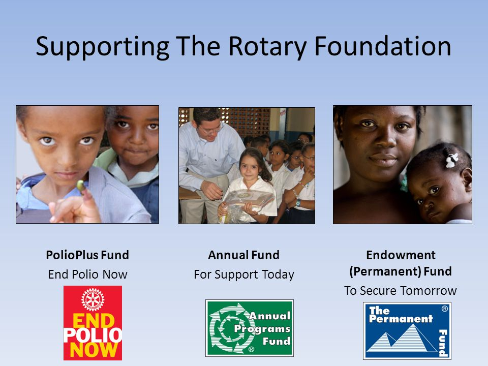 Supporting The Rotary Foundation Annual Fund For Support Today Endowment (Permanent) Fund To Secure Tomorrow PolioPlus Fund End Polio Now