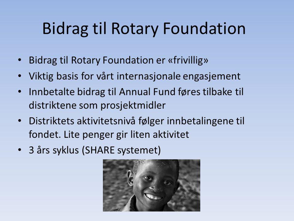 Bidrag til Rotary Foundation Bidrag til Rotary Foundation er «frivillig» Viktig basis for vårt internasjonale engasjement Innbetalte bidrag til Annual