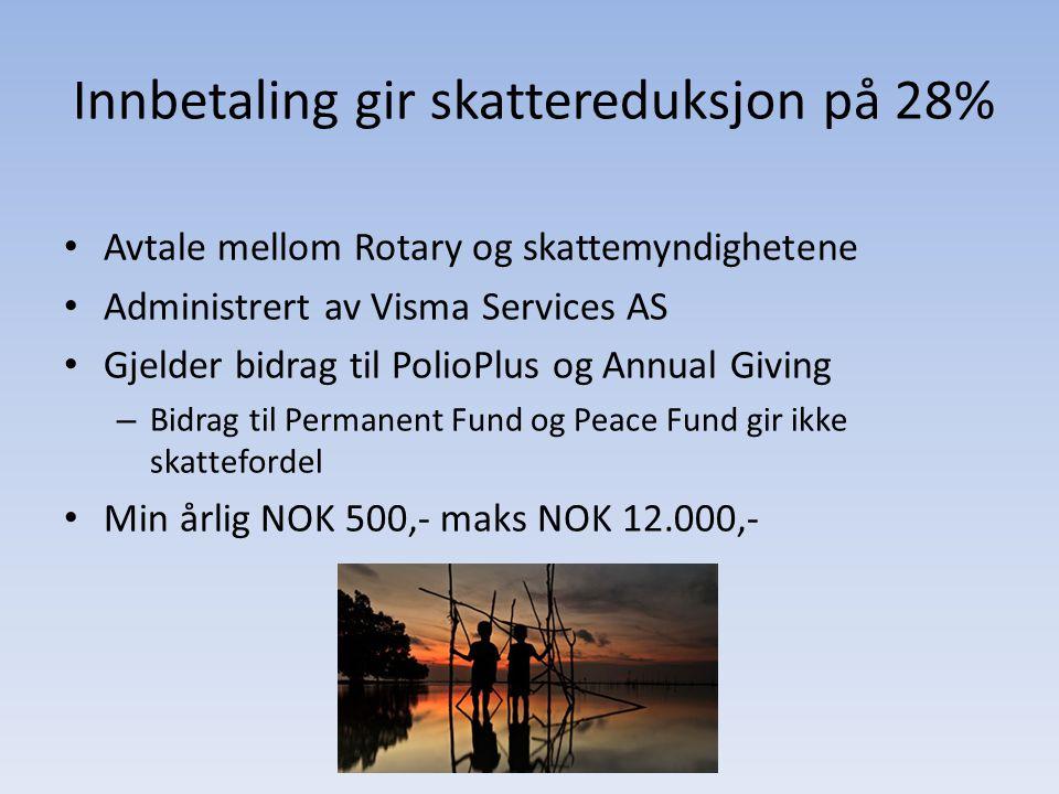 Innbetaling gir skattereduksjon på 28% Avtale mellom Rotary og skattemyndighetene Administrert av Visma Services AS Gjelder bidrag til PolioPlus og An