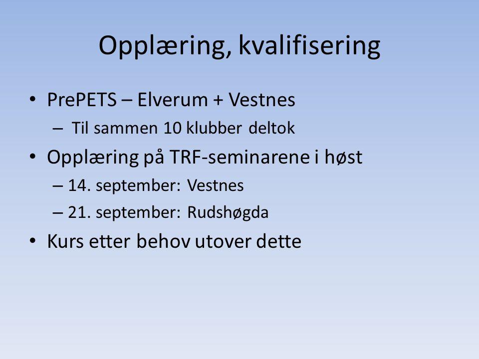 Opplæring, kvalifisering PrePETS – Elverum + Vestnes – Til sammen 10 klubber deltok Opplæring på TRF-seminarene i høst – 14. september: Vestnes – 21.