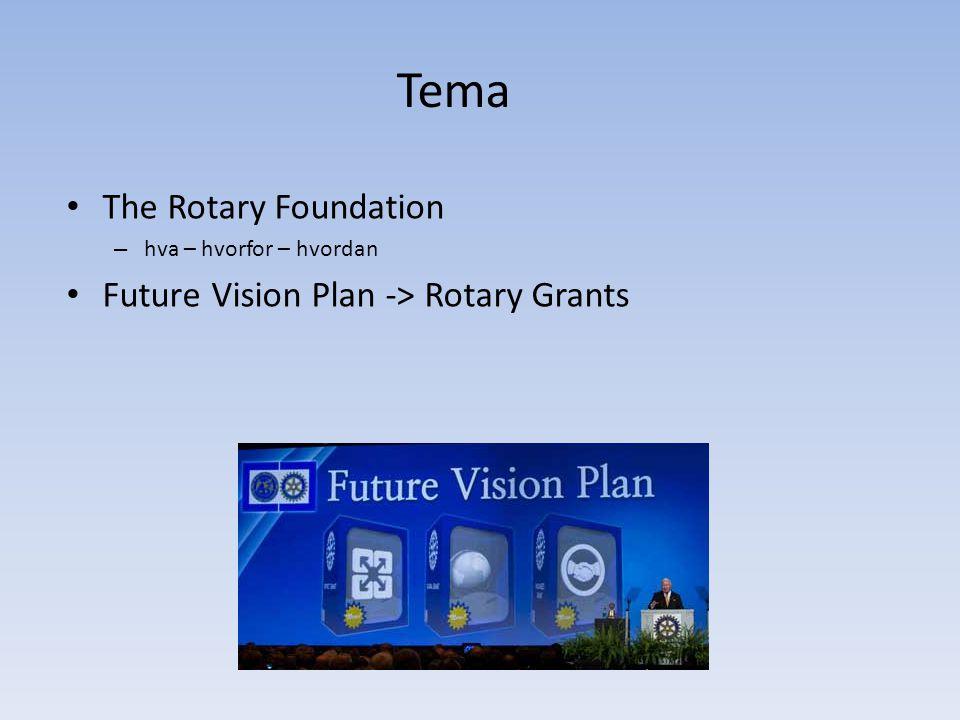 Tema The Rotary Foundation – hva – hvorfor – hvordan Future Vision Plan -> Rotary Grants