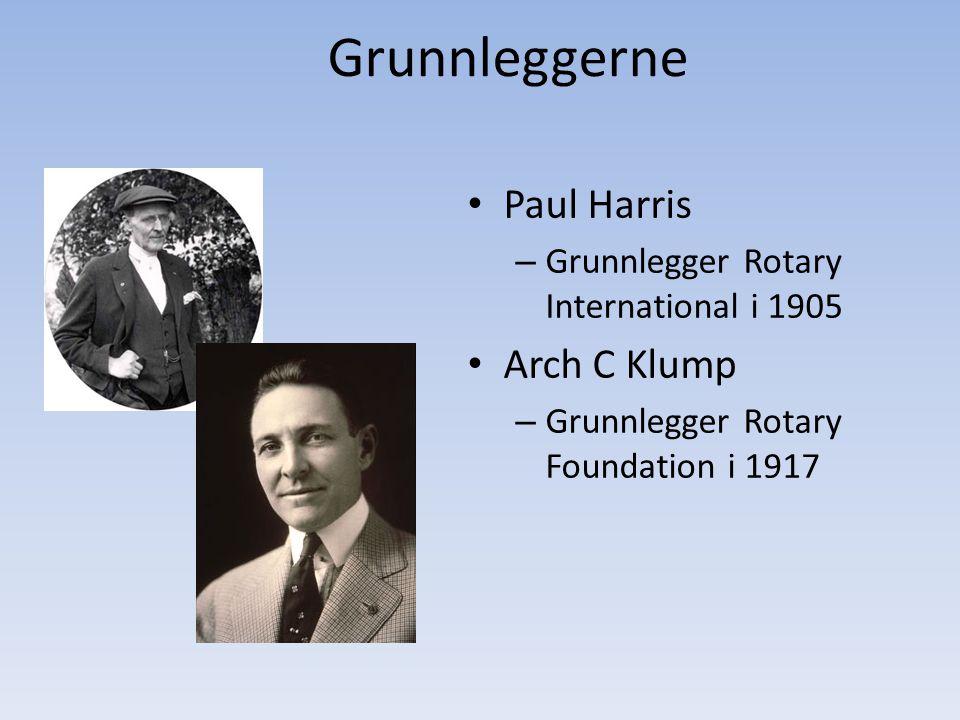 Grunnleggerne Paul Harris – Grunnlegger Rotary International i 1905 Arch C Klump – Grunnlegger Rotary Foundation i 1917