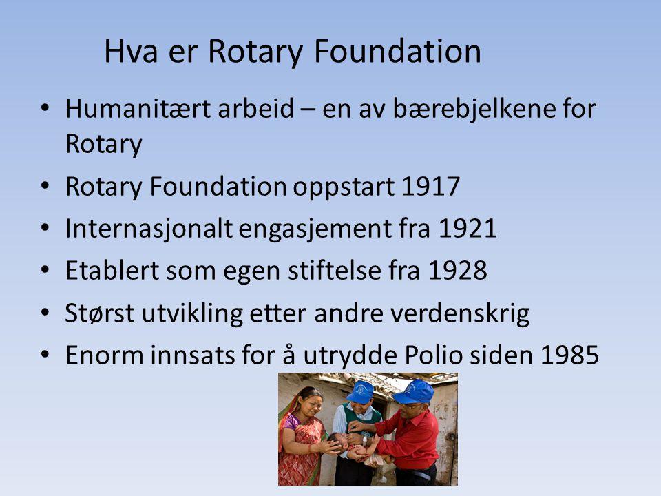Rotary Foundations formål Å gjøre Rotarianere i stand til å fremme forståelse, goodwill og fred i verden gjennom å bidra til bedre helse, gi støtte til utdanning og lindre fattigdom Motto DOING GOOD IN THE WORLD.