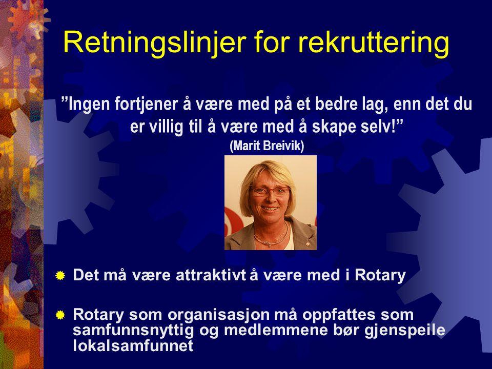 """Retningslinjer for rekruttering """"Ingen fortjener å være med på et bedre lag, enn det du er villig til å være med å skape selv!"""" (Marit Breivik)  Det"""