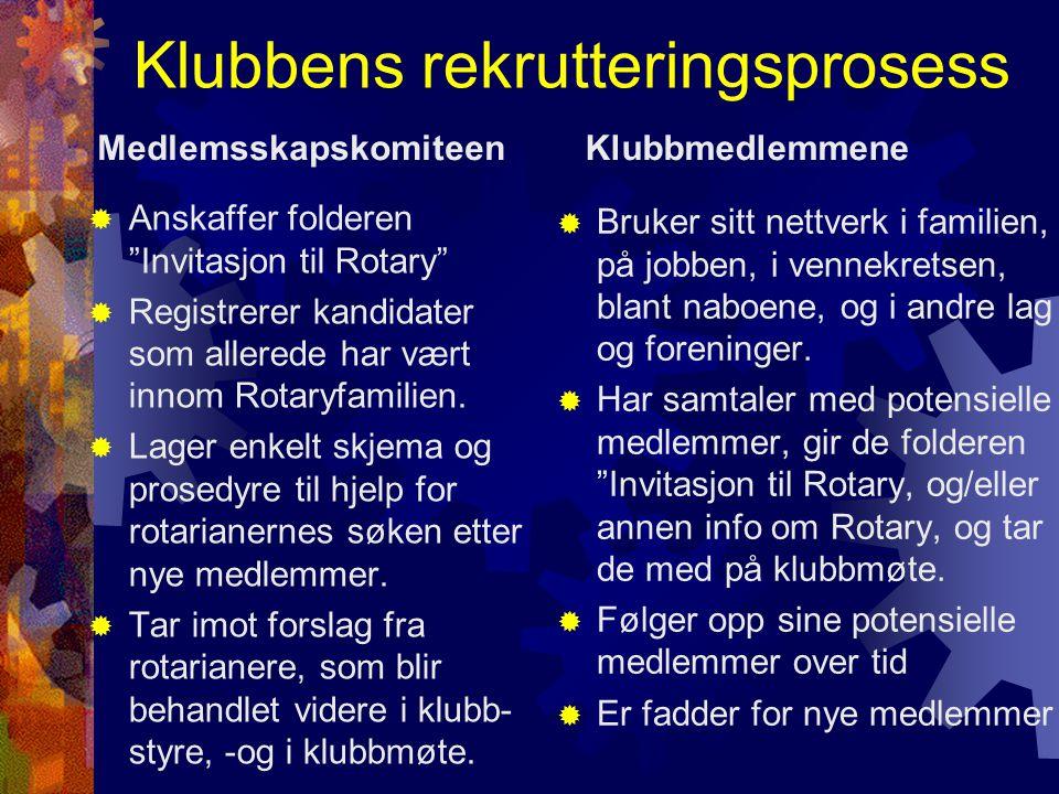 Klubbens rekrutteringsprosess Medlemsskapskomiteen  Anskaffer folderen Invitasjon til Rotary  Registrerer kandidater som allerede har vært innom Rotaryfamilien.