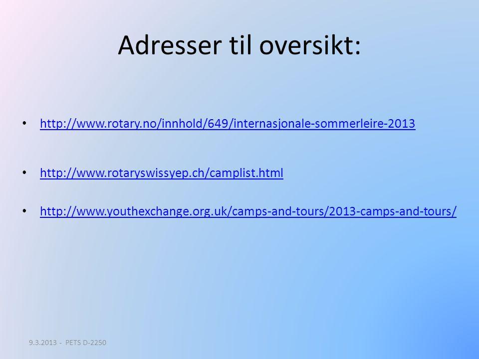 Adresser til oversikt: http://www.rotary.no/innhold/649/internasjonale-sommerleire-2013 http://www.rotaryswissyep.ch/camplist.html http://www.youthexc