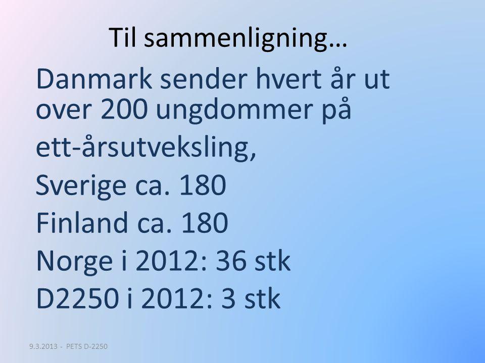 Til sammenligning… Danmark sender hvert år ut over 200 ungdommer på ett-årsutveksling, Sverige ca. 180 Finland ca. 180 Norge i 2012: 36 stk D2250 i 20