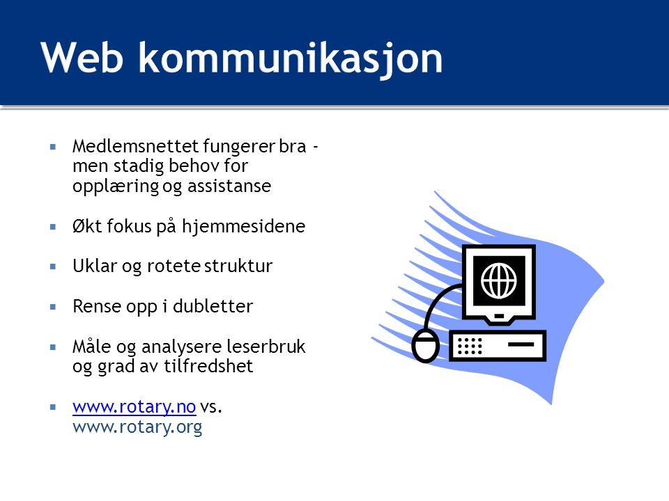  Medlemsnettet fungerer bra - men stadig behov for opplæring og assistanse  Økt fokus på hjemmesidene  Uklar og rotete struktur  Rense opp i dubletter  Måle og analysere leserbruk og grad av tilfredshet  www.rotary.no vs.