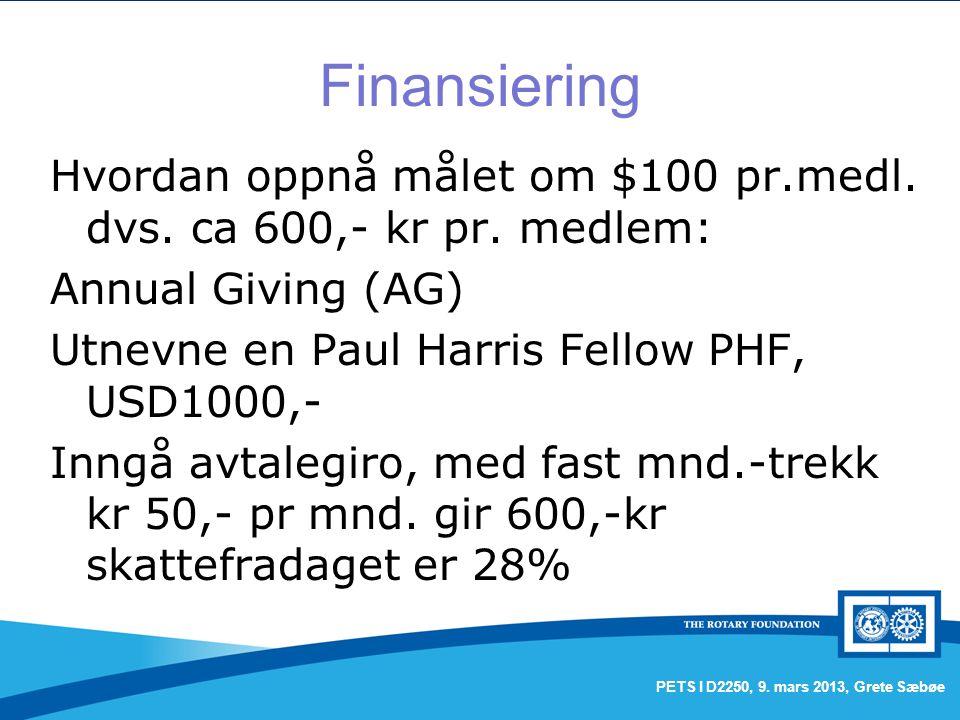 Finansiering Hvordan oppnå målet om $100 pr.medl. dvs.