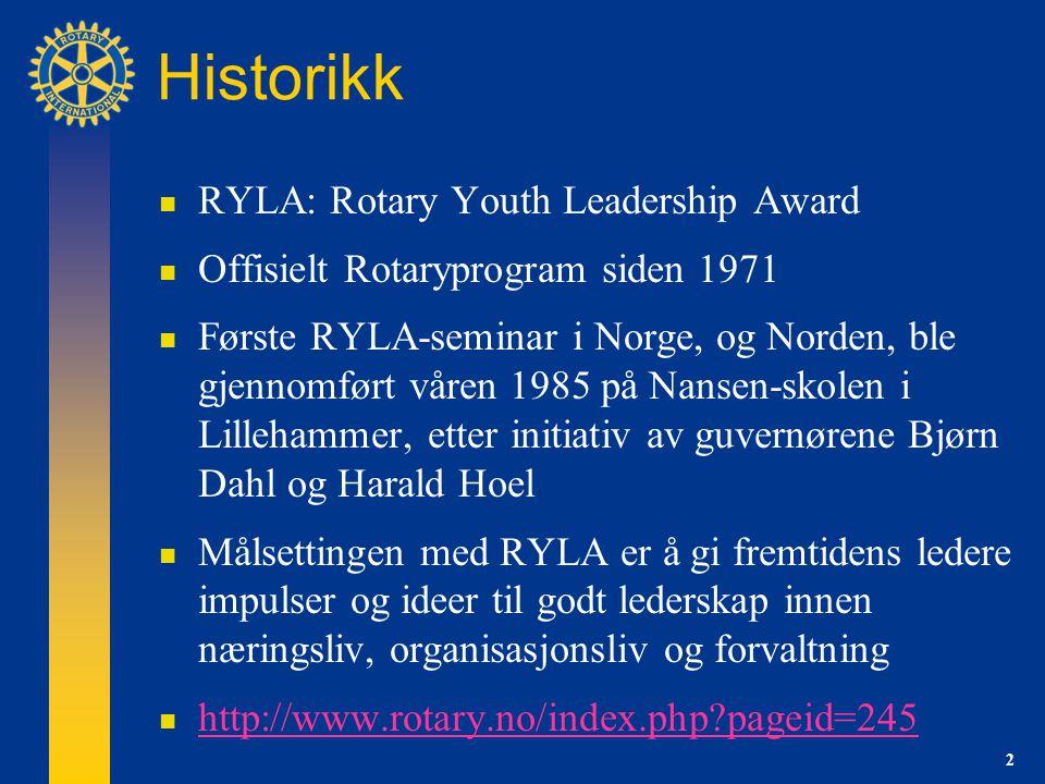 2 Historikk RYLA: Rotary Youth Leadership Award Offisielt Rotaryprogram siden 1971 Første RYLA-seminar i Norge, og Norden, ble gjennomført våren 1985 på Nansen-skolen i Lillehammer, etter initiativ av guvernørene Bjørn Dahl og Harald Hoel Målsettingen med RYLA er å gi fremtidens ledere impulser og ideer til godt lederskap innen næringsliv, organisasjonsliv og forvaltning http://www.rotary.no/index.php?pageid=245