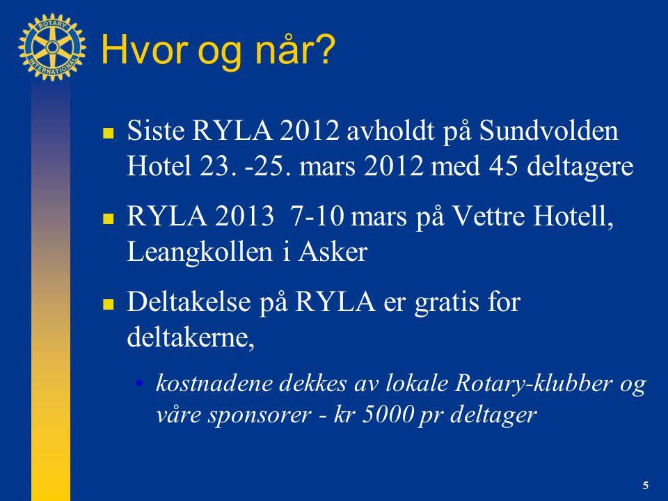 5 Hvor og når. Siste RYLA 2012 avholdt på Sundvolden Hotel 23.