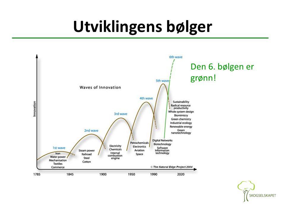 Utviklingens bølger Den 6. bølgen er grønn!