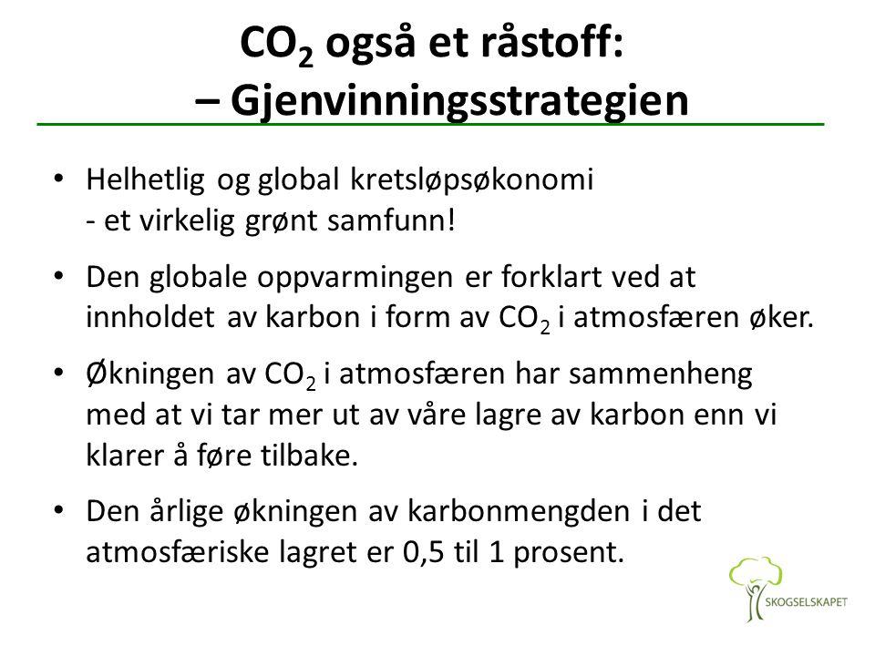 CO 2 også et råstoff: – Gjenvinningsstrategien Helhetlig og global kretsløpsøkonomi - et virkelig grønt samfunn! Den globale oppvarmingen er forklart