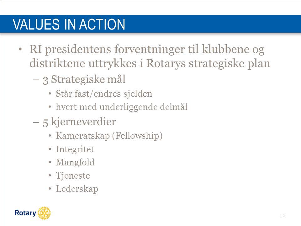 | 2 VALUES IN ACTION RI presidentens forventninger til klubbene og distriktene uttrykkes i Rotarys strategiske plan – 3 Strategiske mål Står fast/endres sjelden hvert med underliggende delmål – 5 kjerneverdier Kameratskap (Fellowship) Integritet Mangfold Tjeneste Lederskap