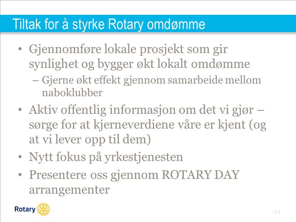 | 23 Tiltak for å styrke Rotary omdømme Gjennomføre lokale prosjekt som gir synlighet og bygger økt lokalt omdømme – Gjerne økt effekt gjennom samarbe