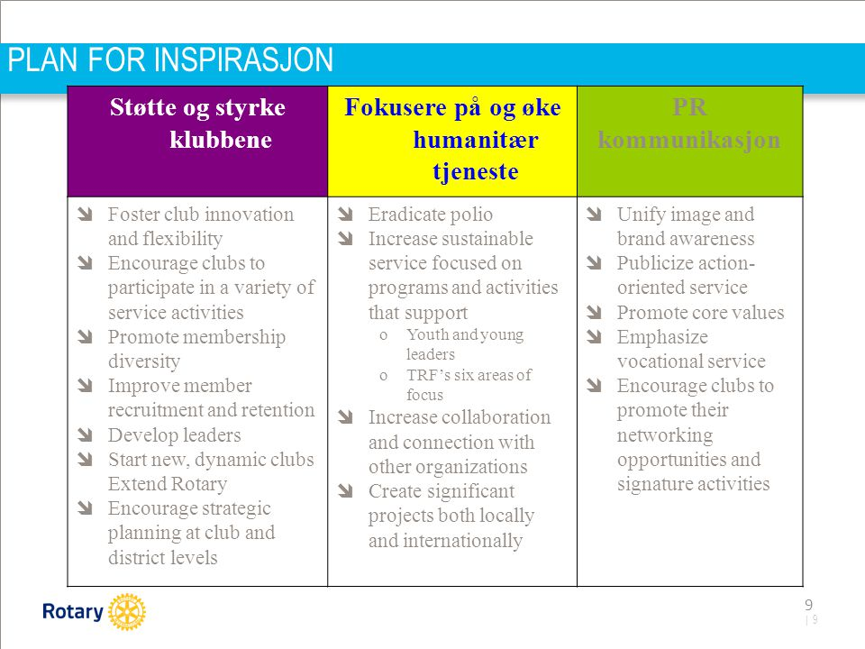| 9 PLAN FOR INSPIRASJON Støtte og styrke klubbene Fokusere på og øke humanitær tjeneste PR kommunikasjon  Foster club innovation and flexibility  E