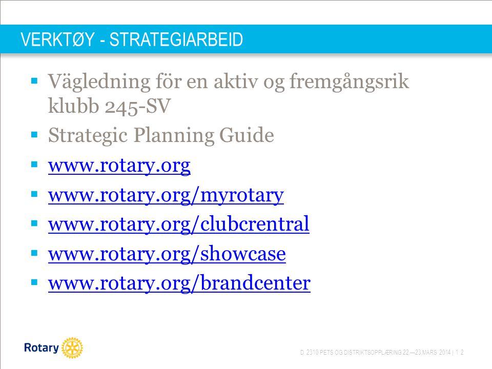 D 2310 PETS OG DISTRIKTSOPPLÆRING 22.—23.MARS 2014 | 12 VERKTØY - STRATEGIARBEID  Vägledning för en aktiv og fremgångsrik klubb 245-SV  Strategic Planning Guide  www.rotary.org www.rotary.org  www.rotary.org/myrotary www.rotary.org/myrotary  www.rotary.org/clubcrentral www.rotary.org/clubcrentral  www.rotary.org/showcase www.rotary.org/showcase  www.rotary.org/brandcenter www.rotary.org/brandcenter