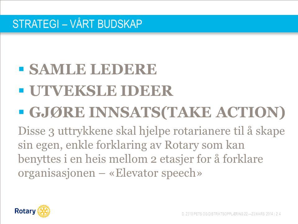 D 2310 PETS OG DISTRIKTSOPPLÆRING 22.—23.MARS 2014 | 24 STRATEGI – VÅRT BUDSKAP  SAMLE LEDERE  UTVEKSLE IDEER  GJØRE INNSATS(TAKE ACTION) Disse 3 uttrykkene skal hjelpe rotarianere til å skape sin egen, enkle forklaring av Rotary som kan benyttes i en heis mellom 2 etasjer for å forklare organisasjonen – «Elevator speech»