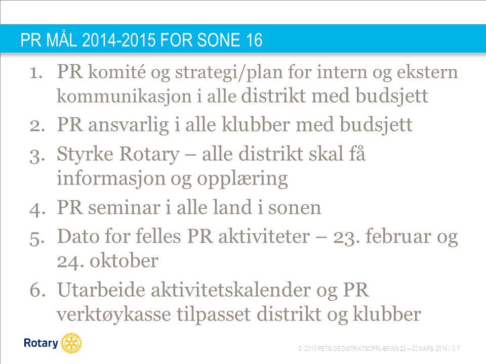 D 2310 PETS OG DISTRIKTSOPPLÆRING 22.—23.MARS 2014 | 37 PR MÅL 2014-2015 FOR SONE 16 1.PR komité og strategi/plan for intern og ekstern kommunikasjon