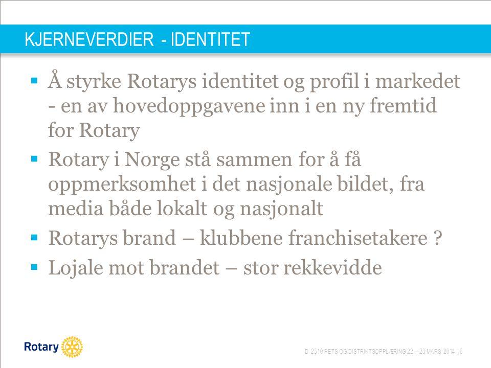 D 2310 PETS OG DISTRIKTSOPPLÆRING 22.—23.MARS 2014 | 6 KJERNEVERDIER - IDENTITET  Å styrke Rotarys identitet og profil i markedet - en av hovedoppgavene inn i en ny fremtid for Rotary  Rotary i Norge stå sammen for å få oppmerksomhet i det nasjonale bildet, fra media både lokalt og nasjonalt  Rotarys brand – klubbene franchisetakere .