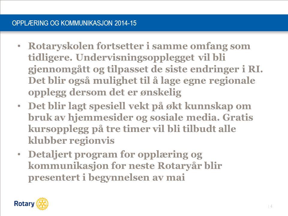 | 5 OPPLÆRING OG KOMMUNIKASJON 2014-15 FORTS: Distriktsledelsen/DT skal ha en gjennomgang av programmene på de ulike opplæringsarenaene - prePets, Pets, Rotaryskolen… for å se disse i sammenheng, se på mulighet for progresjon og ikke få for mye overlapping Innspill kan sendes til neste Rotaryårs DT og komiteleder Leif A.