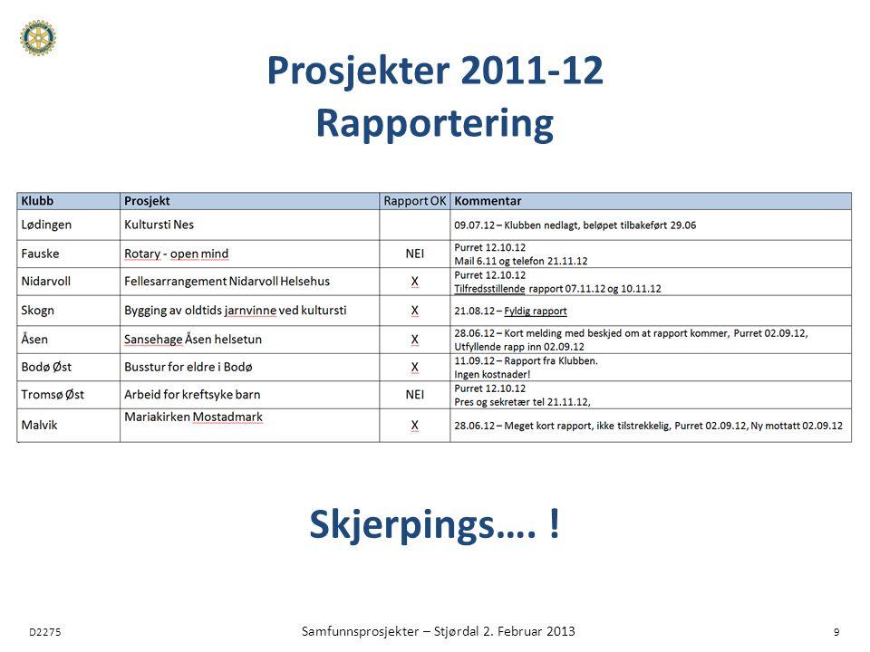 D2275 Samfunnsprosjekter – Stjørdal 2. Februar 2013 9 Prosjekter 2011-12 Rapportering Skjerpings….