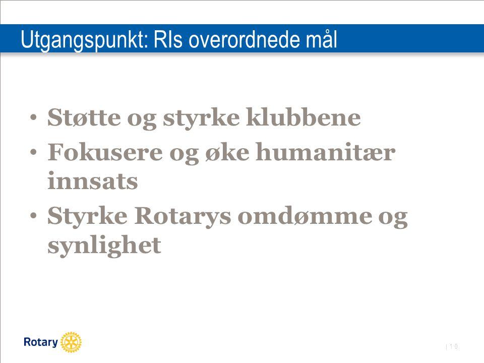 | 10 Utgangspunkt: RIs overordnede mål Støtte og styrke klubbene Fokusere og øke humanitær innsats Styrke Rotarys omdømme og synlighet