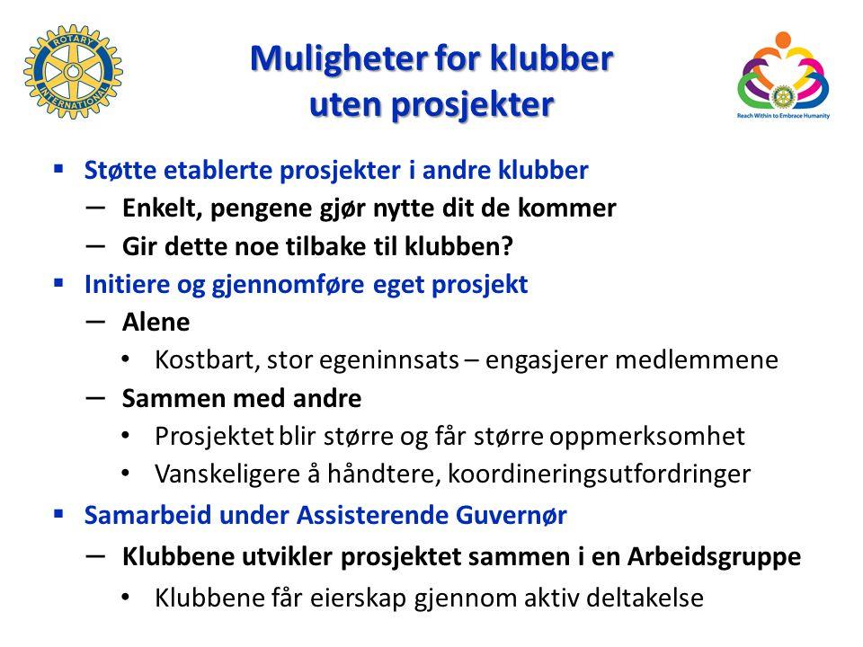 Muligheter for klubber uten prosjekter  Støtte etablerte prosjekter i andre klubber – Enkelt, pengene gjør nytte dit de kommer – Gir dette noe tilbake til klubben.